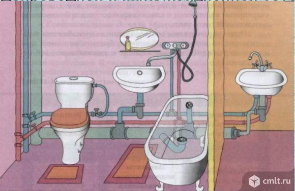 Водопровод, отопление, канализацию смонтируем