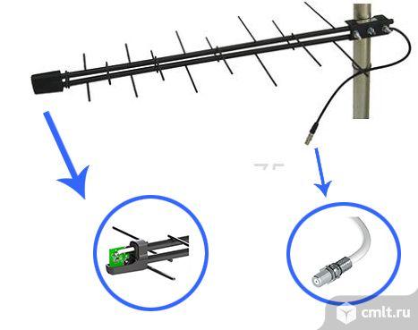 Активная наружная антенна для цифрового телевидения Locus. Фото 1.