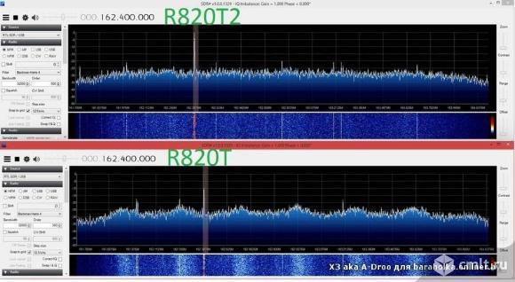 SDR приемник радио сканер USB к компу RTL-SDR. Фото 8.