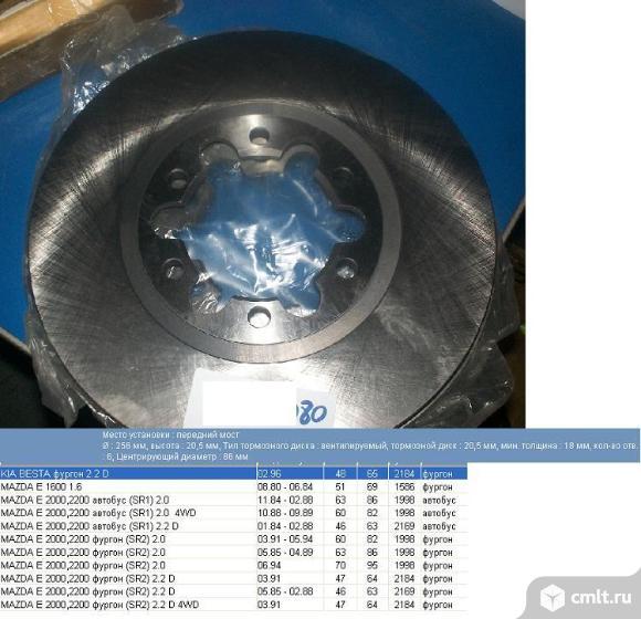 Диск тормозной передний Mazda E2000 / E2200D / Bongo, Kia Besta  (колеса 15 д.). Фото 1.