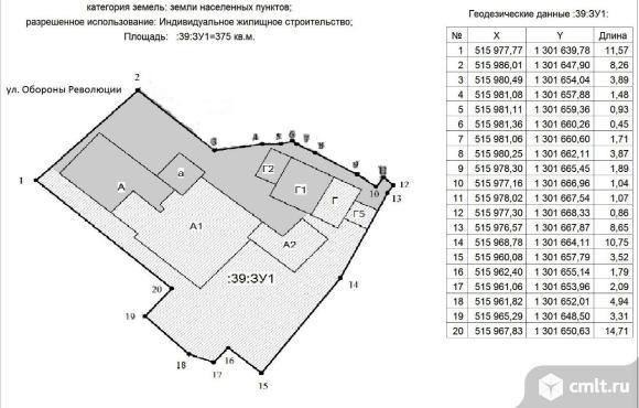 Обороны Революции ул. 4 сотки, ветхий дом, газ, свет, вода. Фото 3.