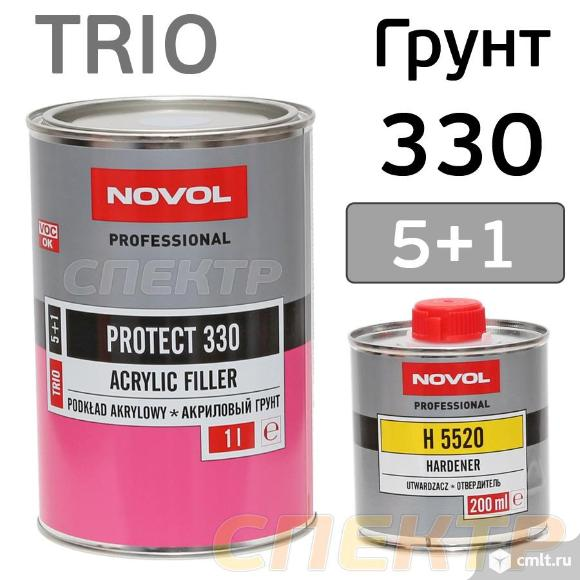 Грунт-наполнитель 2К NOVOL Protect 330 ТРИО 5+1. Фото 1.